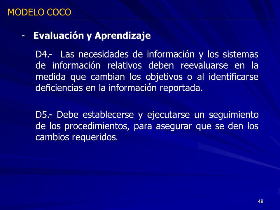 MODELO COCO Evaluación y Aprendizaje.