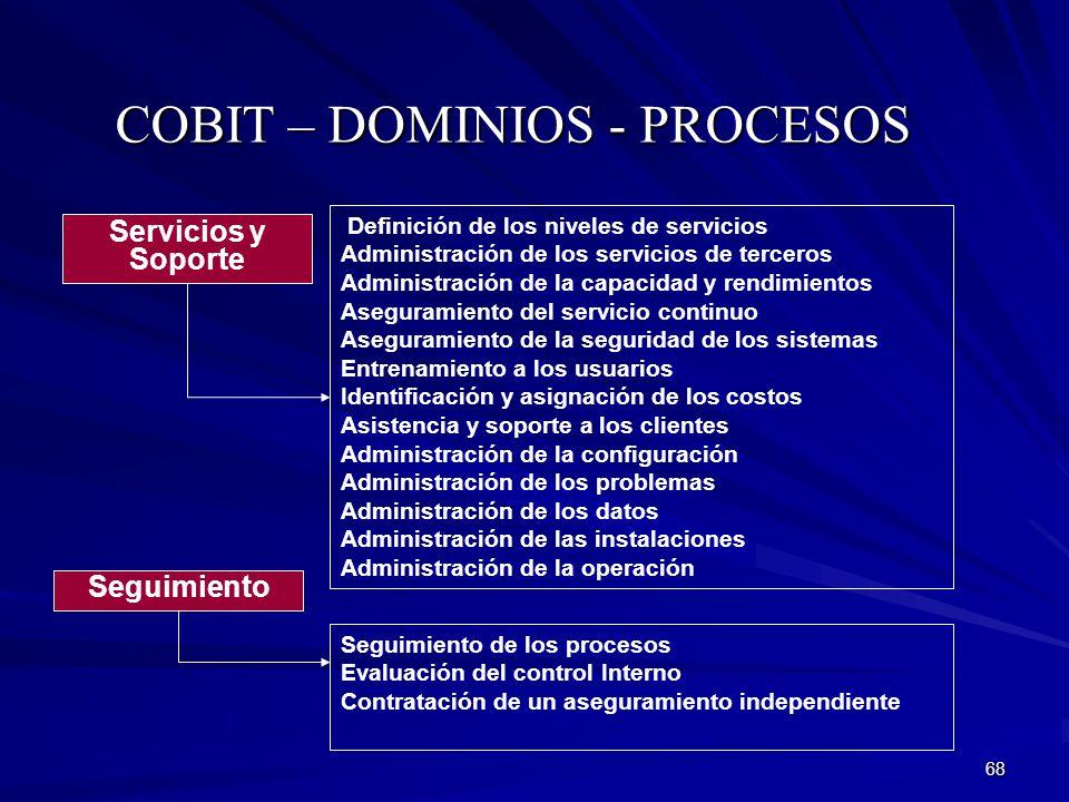 COBIT – DOMINIOS - PROCESOS