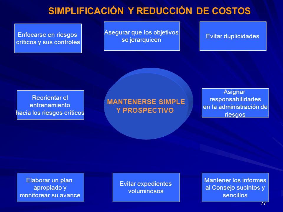 SIMPLIFICACIÓN Y REDUCCIÓN DE COSTOS