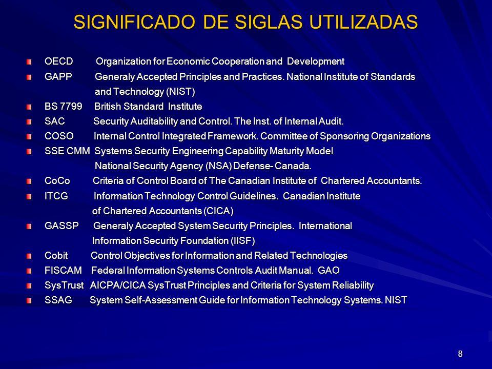 SIGNIFICADO DE SIGLAS UTILIZADAS