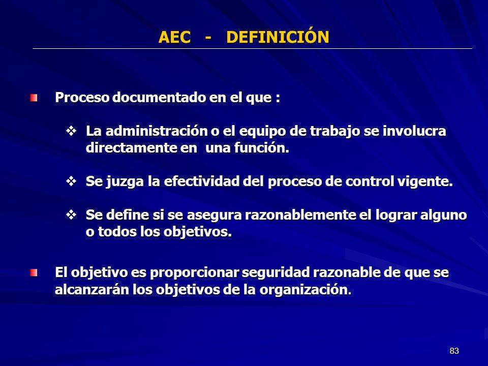 AEC - DEFINICIÓN Proceso documentado en el que :
