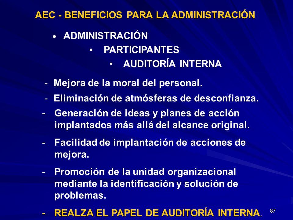 AEC - BENEFICIOS PARA LA ADMINISTRACIÓN