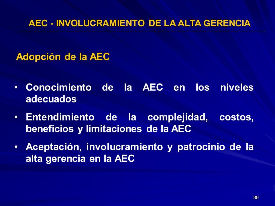AEC - INVOLUCRAMIENTO DE LA ALTA GERENCIA