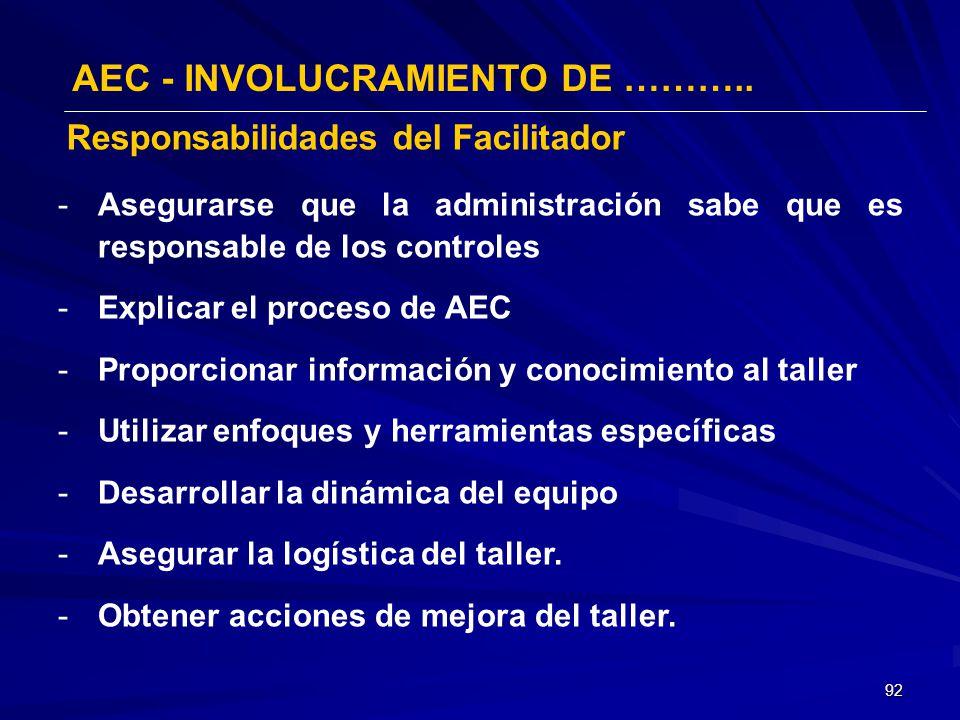 AEC - INVOLUCRAMIENTO DE ………..