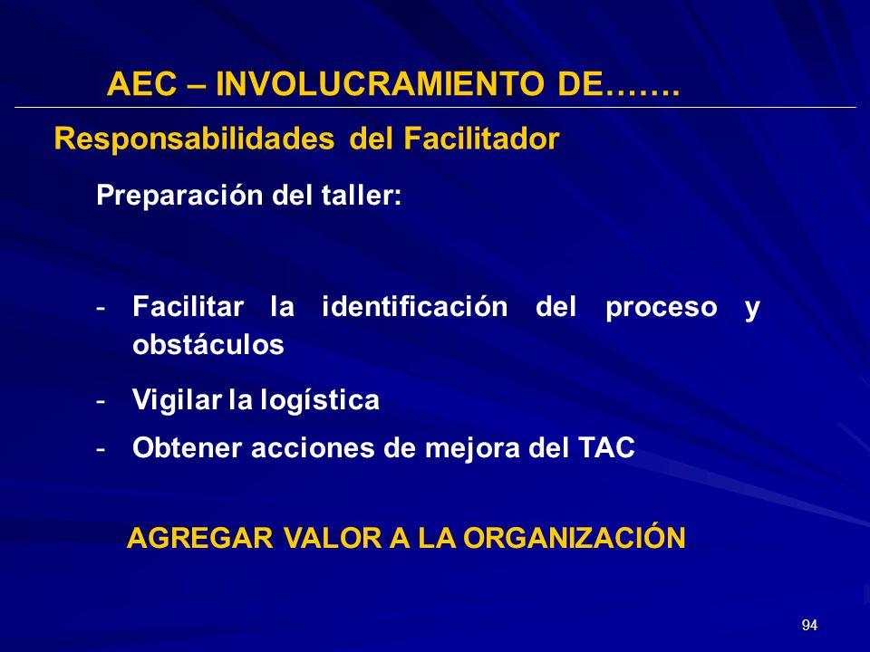 AEC – INVOLUCRAMIENTO DE…….
