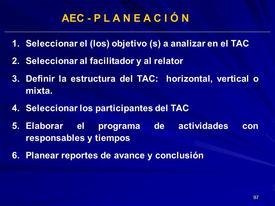 AEC - P L A N E A C I Ó N Seleccionar el (los) objetivo (s) a analizar en el TAC. Seleccionar al facilitador y al relator.