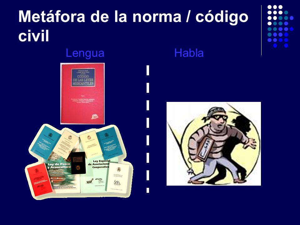 Metáfora de la norma / código civil