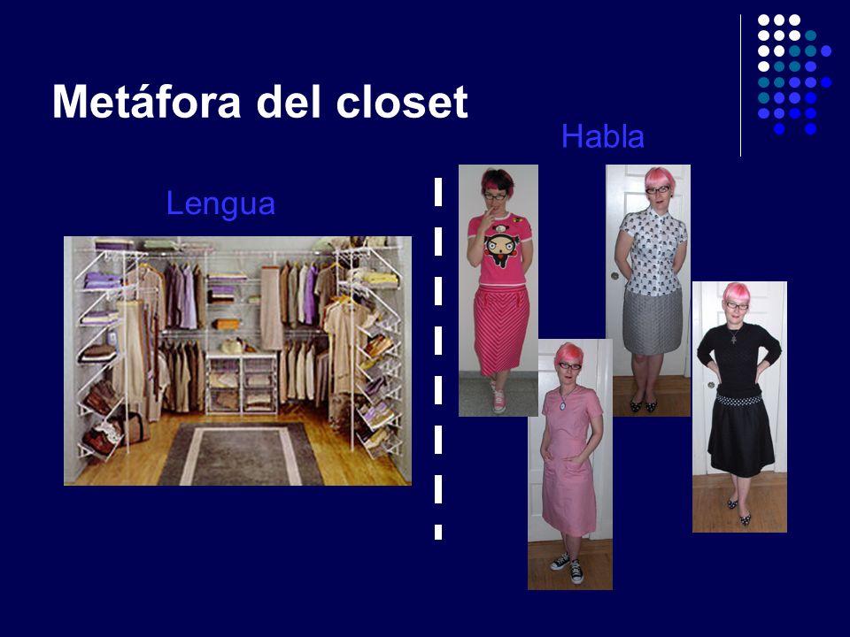 Metáfora del closet Habla Lengua
