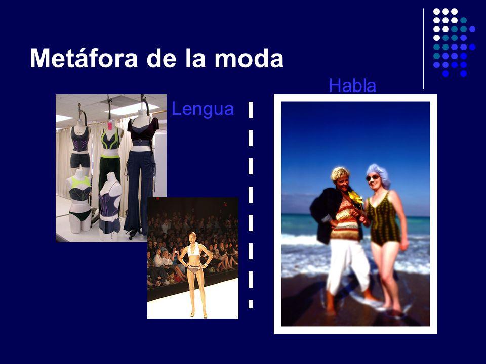 Metáfora de la moda Habla Lengua