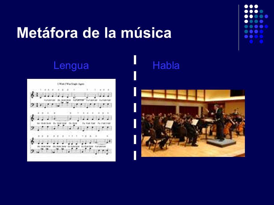 Metáfora de la música Lengua Habla