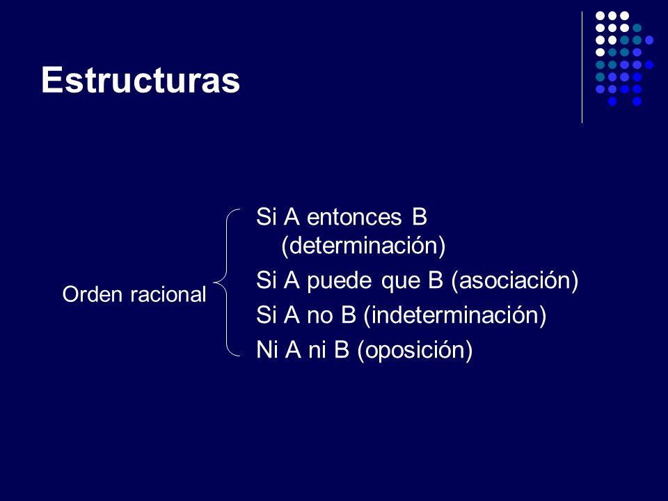 Estructuras Si A entonces B (determinación)