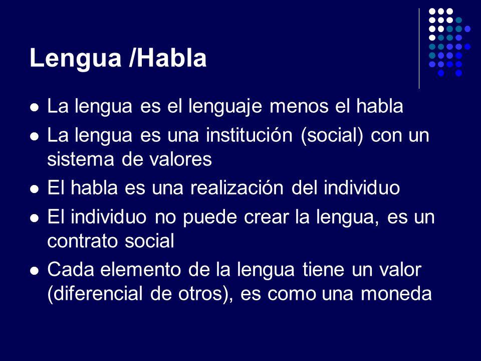 Lengua /Habla La lengua es el lenguaje menos el habla