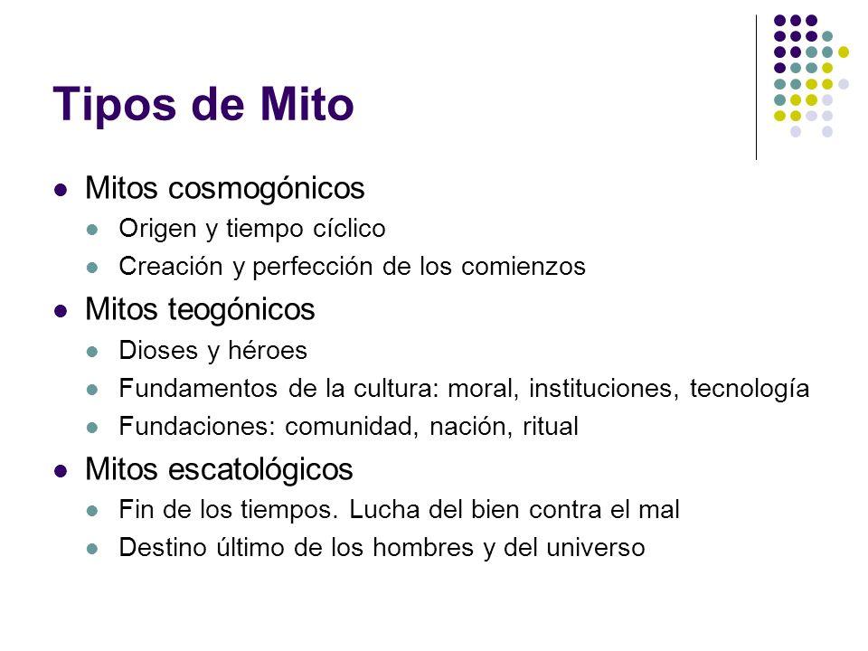 Tipos de Mito Mitos cosmogónicos Mitos teogónicos Mitos escatológicos