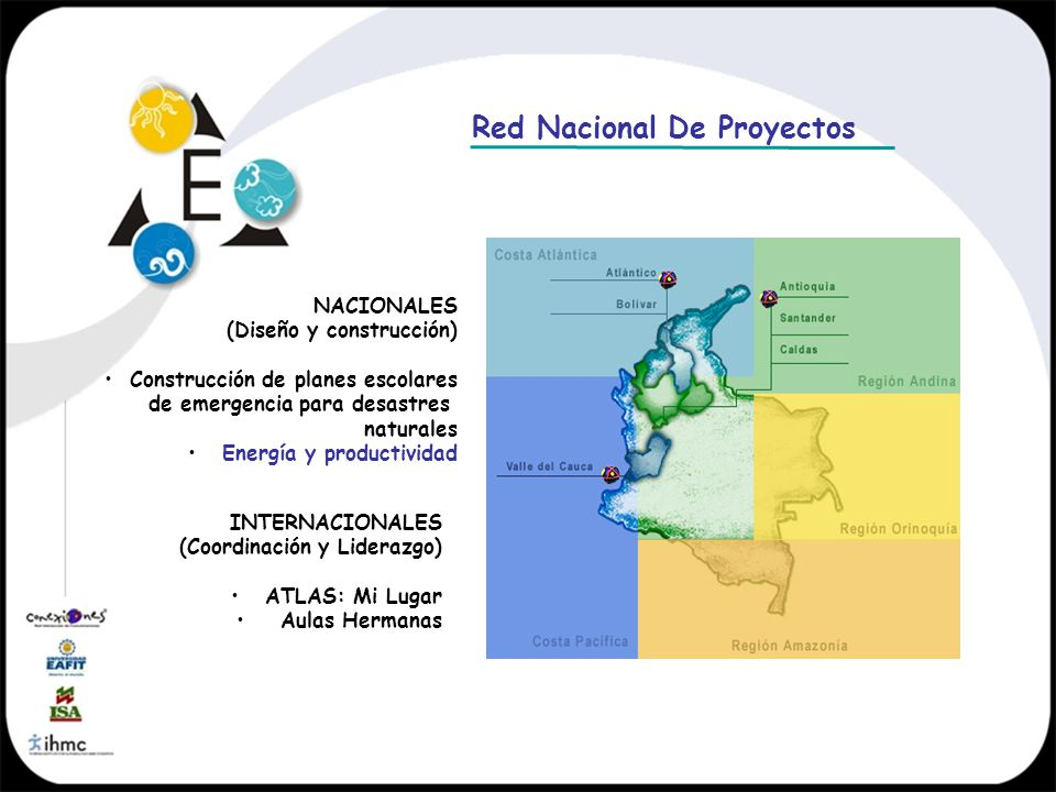 Red Nacional De Proyectos