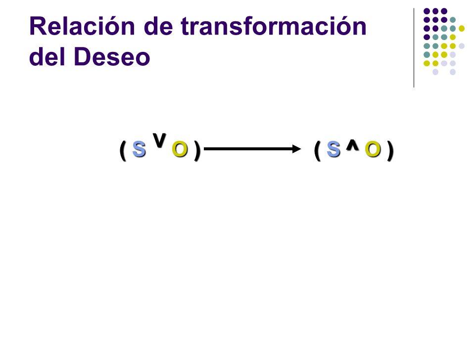 Relación de transformación del Deseo