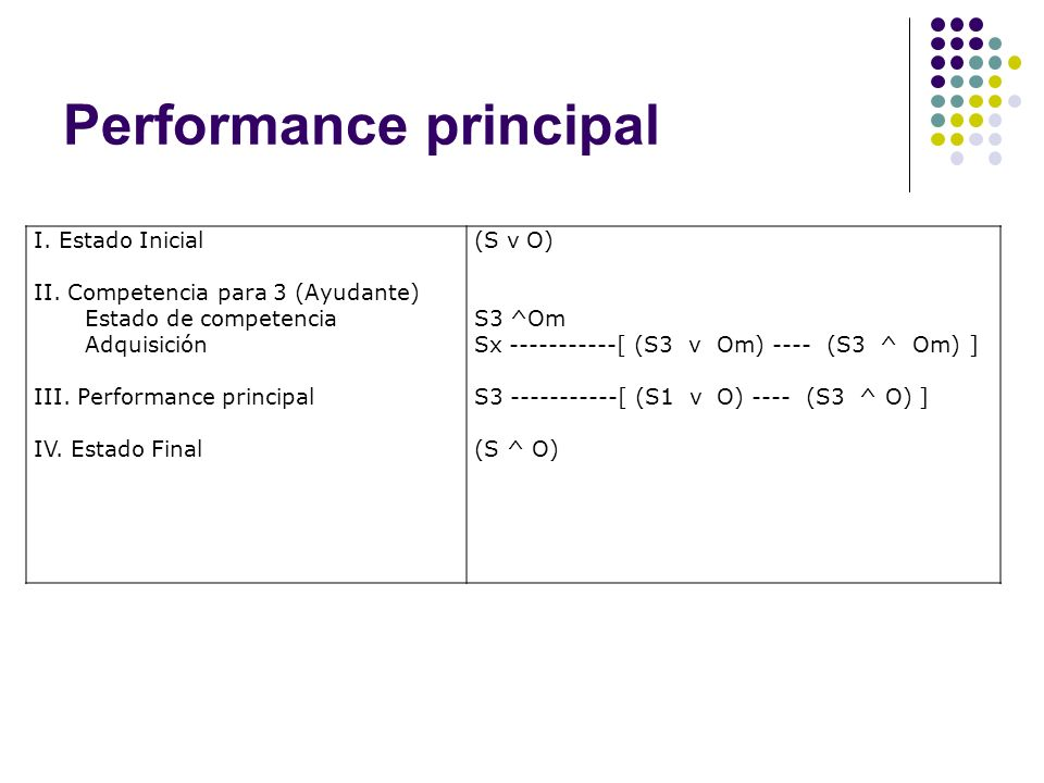 Performance principal