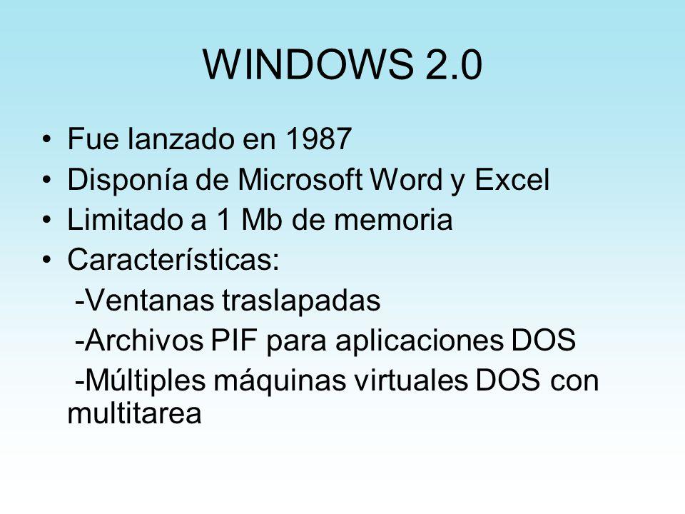 WINDOWS 2.0 Fue lanzado en 1987 Disponía de Microsoft Word y Excel