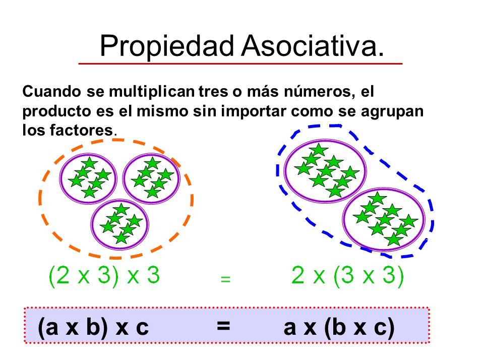 Propiedad Asociativa. (a x b) x c = a x (b x c) =