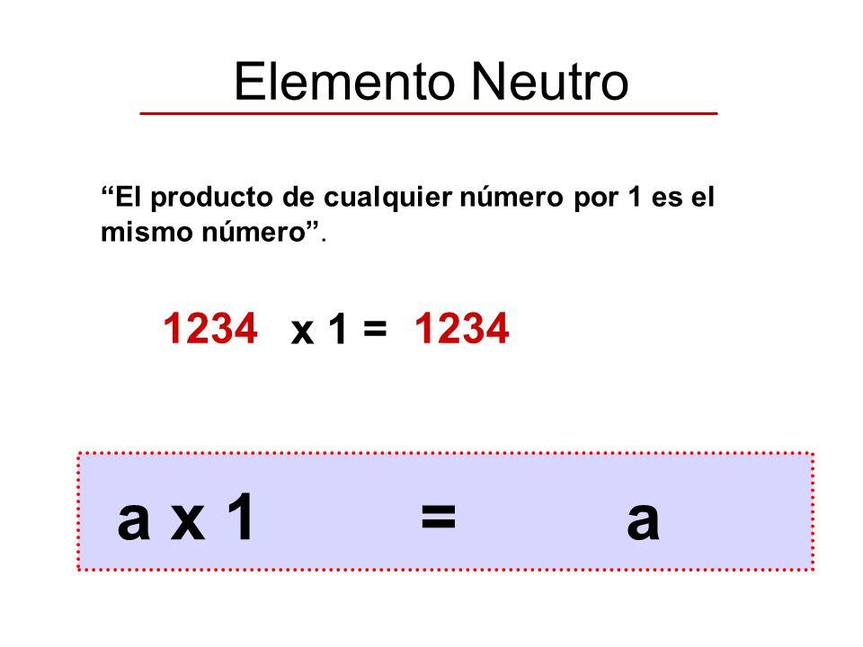 a x 1 = a Elemento Neutro 1234 x 1 =