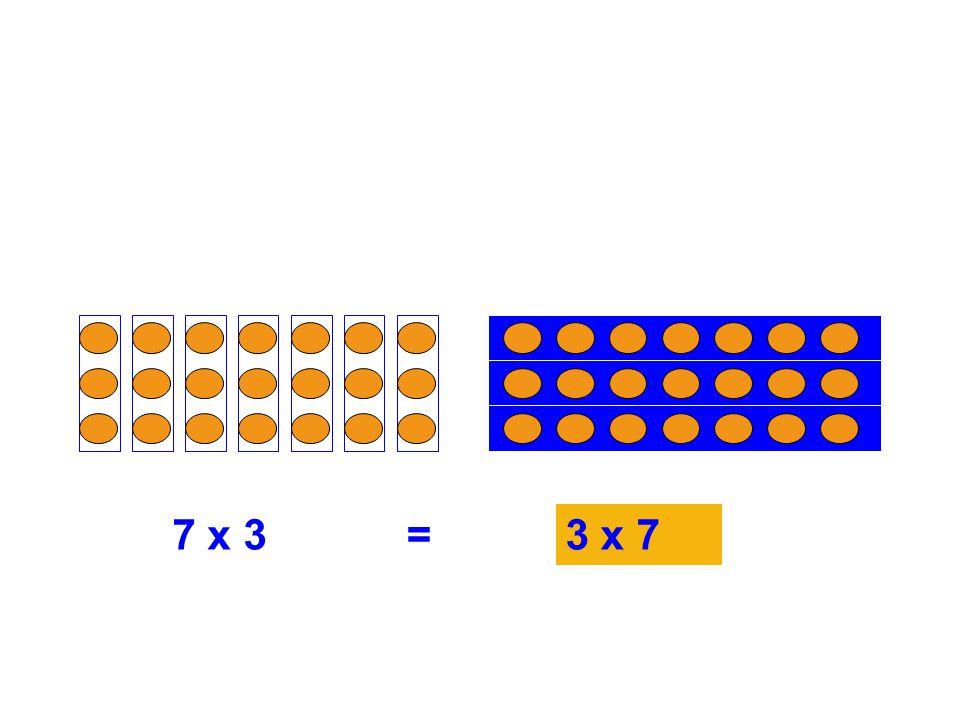 7 x 3 = 3 x 7
