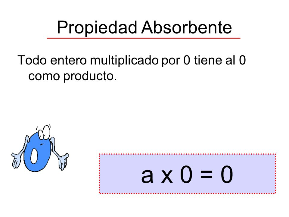 a x 0 = 0 Propiedad Absorbente