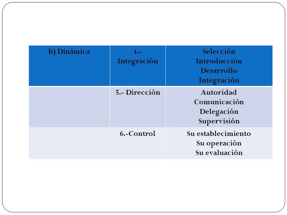 b) Dinámica 4.- Integración. Selección. Introducción. Desarrollo. Integración. 5.- Dirección. Autoridad.