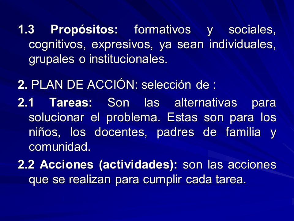 1.3 Propósitos: formativos y sociales, cognitivos, expresivos, ya sean individuales, grupales o institucionales.