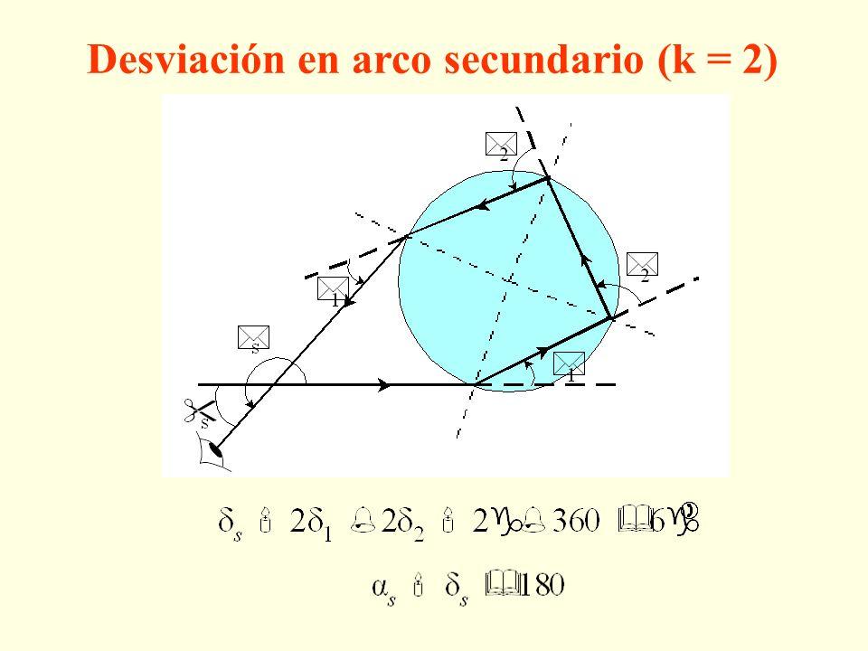 Desviación en arco secundario (k = 2)