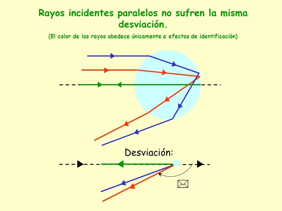  Rayos incidentes paralelos no sufren la misma desviación.