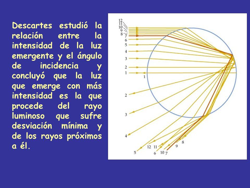 Descartes estudió la relación entre la intensidad de la luz emergente y el ángulo de incidencia y concluyó que la luz que emerge con más intensidad es la que procede del rayo luminoso que sufre desviación mínima y de los rayos próximos a él.