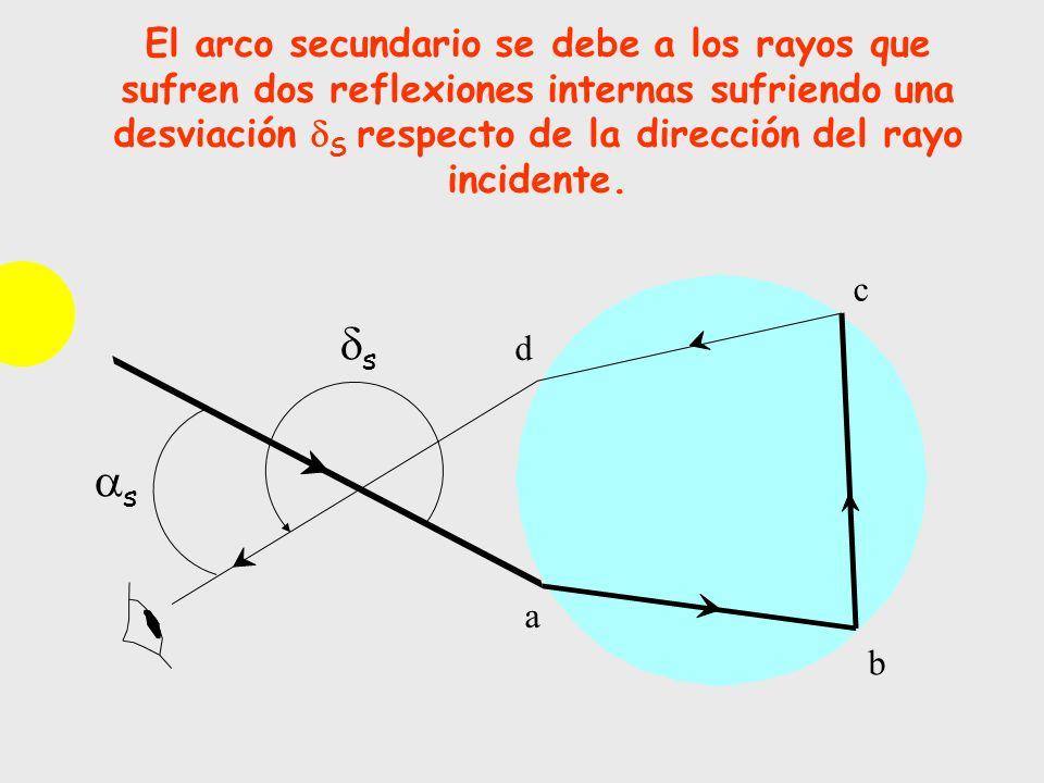 El arco secundario se debe a los rayos que sufren dos reflexiones internas sufriendo una desviación S respecto de la dirección del rayo incidente.