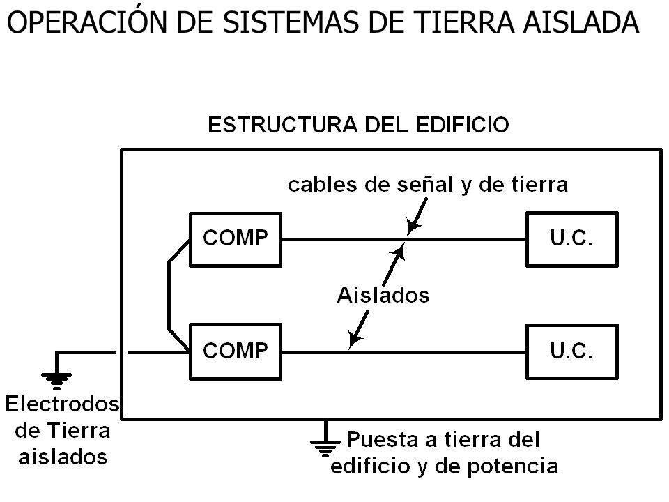 OPERACIÓN DE SISTEMAS DE TIERRA AISLADA
