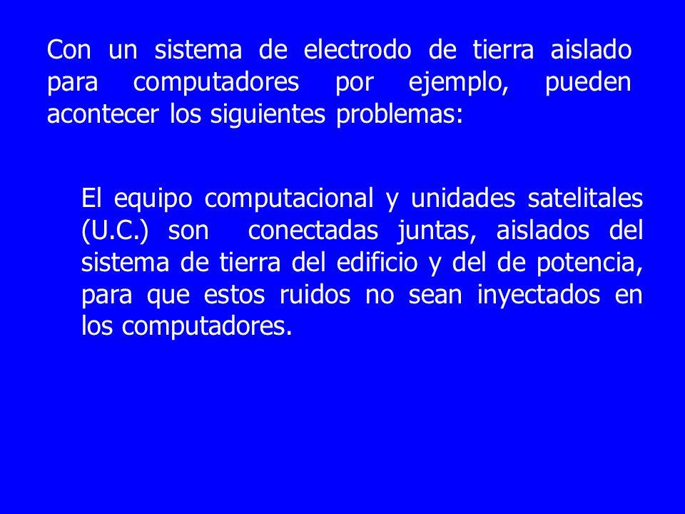 Con un sistema de electrodo de tierra aislado para computadores por ejemplo, pueden acontecer los siguientes problemas: