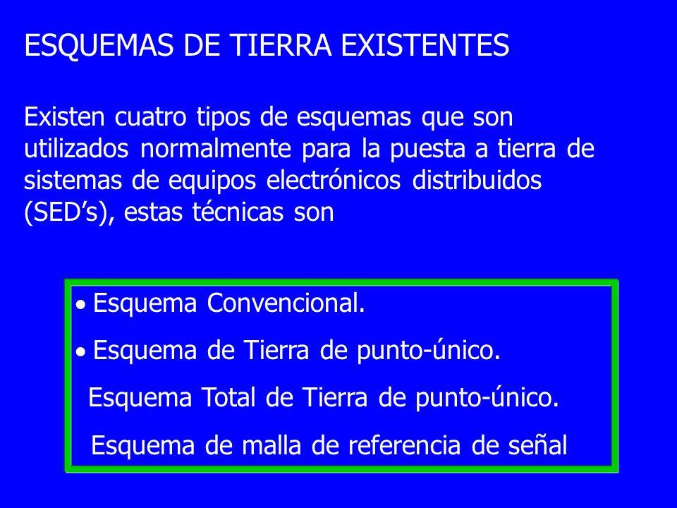 ESQUEMAS DE TIERRA EXISTENTES