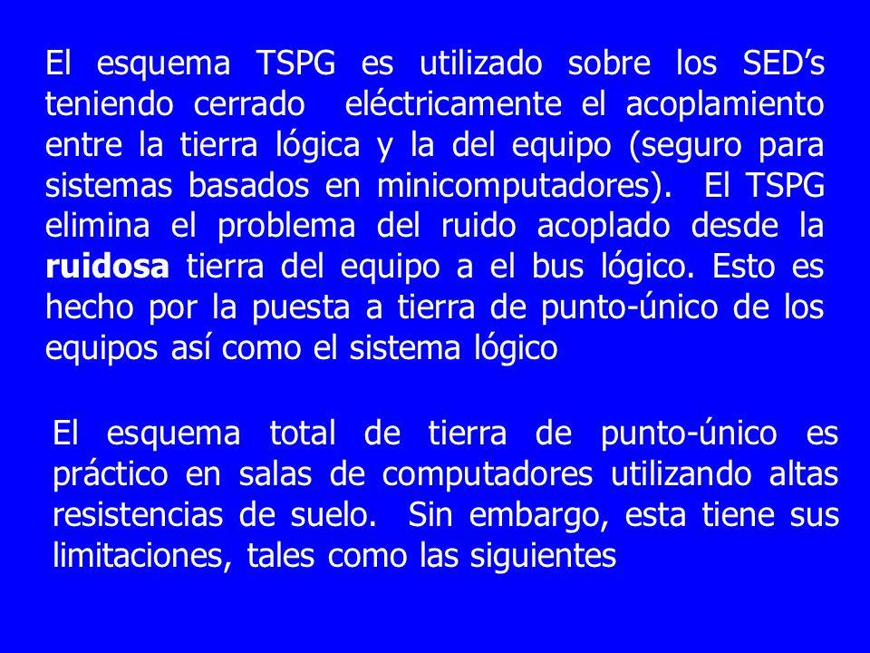 El esquema TSPG es utilizado sobre los SED's teniendo cerrado eléctricamente el acoplamiento entre la tierra lógica y la del equipo (seguro para sistemas basados en minicomputadores). El TSPG elimina el problema del ruido acoplado desde la ruidosa tierra del equipo a el bus lógico. Esto es hecho por la puesta a tierra de punto-único de los equipos así como el sistema lógico