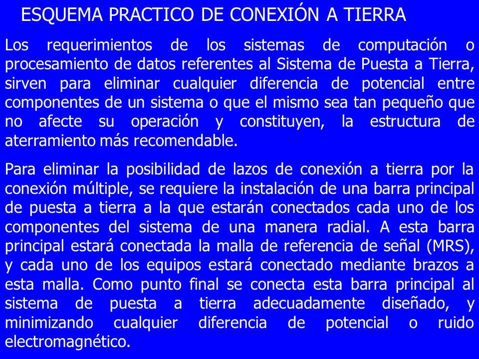ESQUEMA PRACTICO DE CONEXIÓN A TIERRA