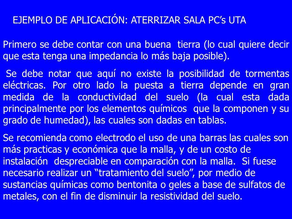 EJEMPLO DE APLICACIÓN: ATERRIZAR SALA PC's UTA