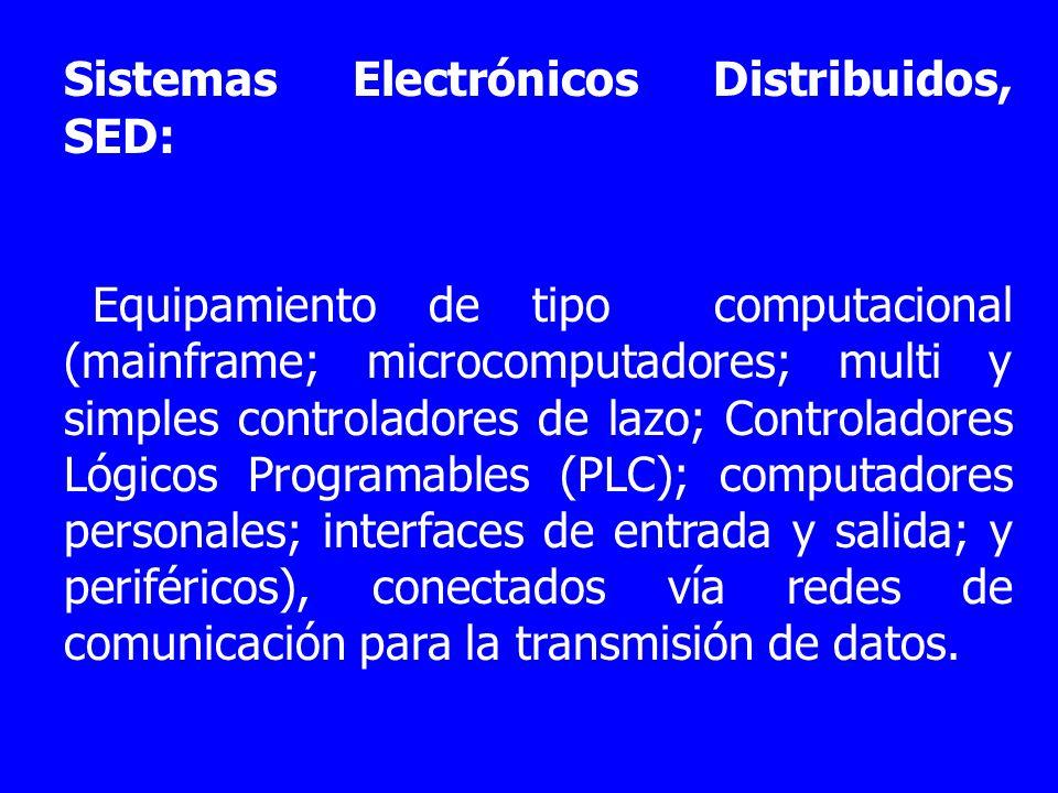 Sistemas Electrónicos Distribuidos, SED: