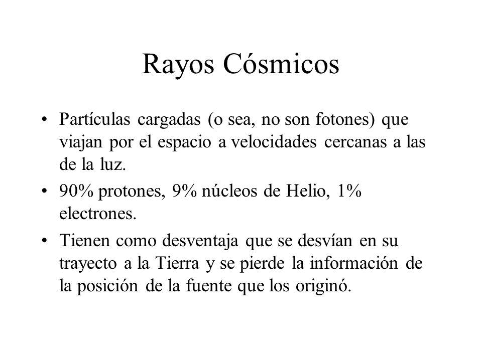 Rayos CósmicosPartículas cargadas (o sea, no son fotones) que viajan por el espacio a velocidades cercanas a las de la luz.