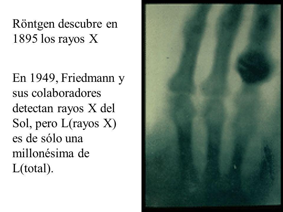 Röntgen descubre en 1895 los rayos X