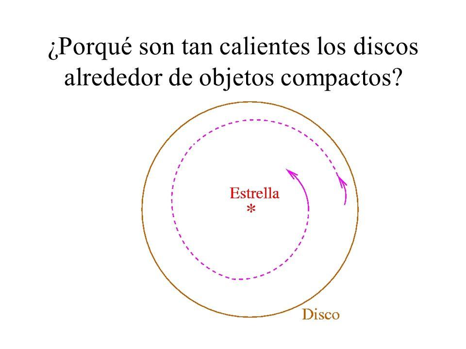 ¿Porqué son tan calientes los discos alrededor de objetos compactos
