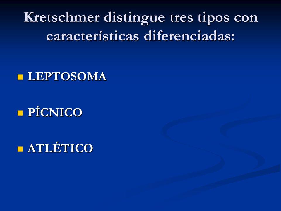 Kretschmer distingue tres tipos con características diferenciadas: