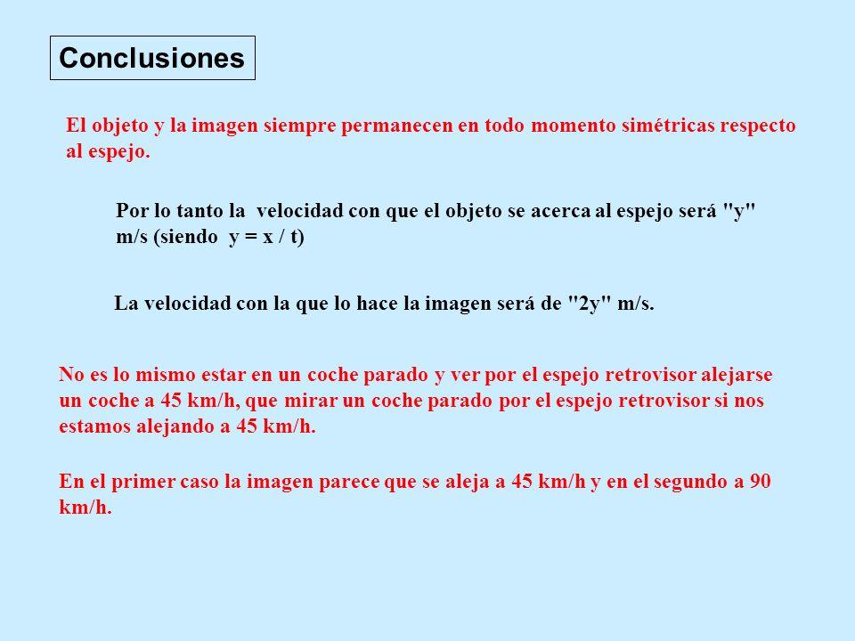 Conclusiones El objeto y la imagen siempre permanecen en todo momento simétricas respecto al espejo.