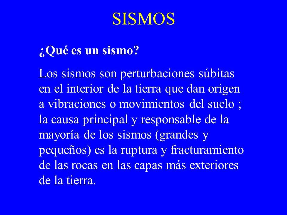 SISMOS ¿Qué es un sismo