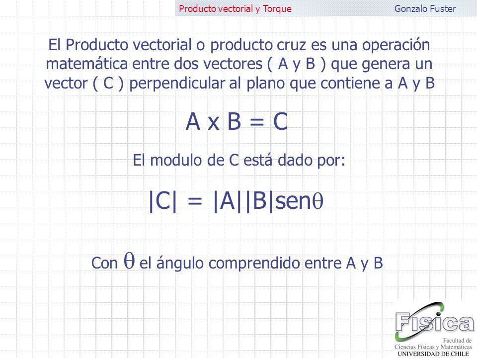 El Producto vectorial o producto cruz es una operación matemática entre dos vectores ( A y B ) que genera un vector ( C ) perpendicular al plano que contiene a A y B