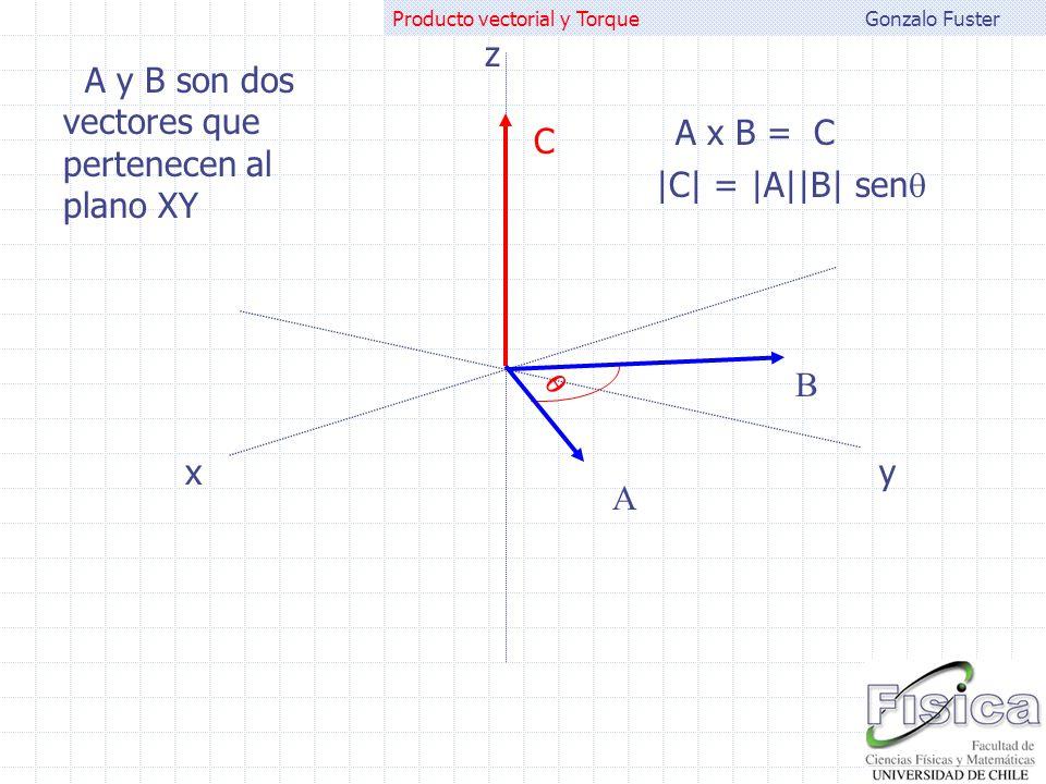 A y B son dos vectores que pertenecen al plano XY