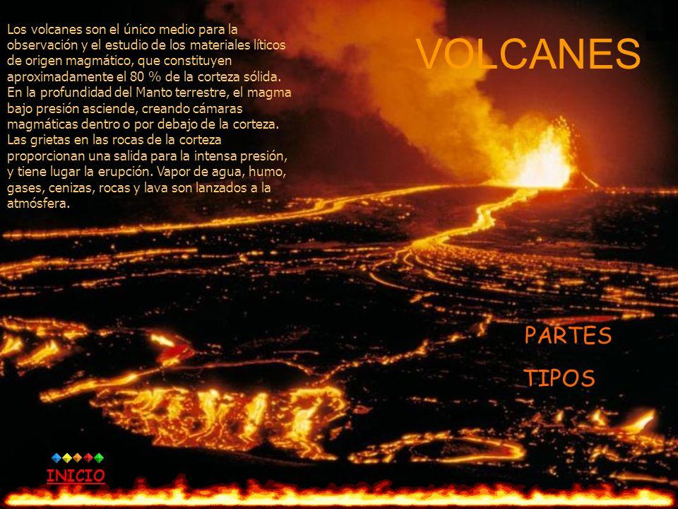 VOLCANES PARTES TIPOS INICIO