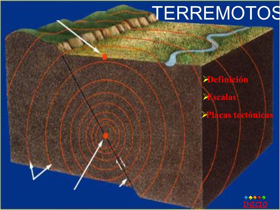 TERREMOTOS Definición Escalas Placas tectónicas INICIO
