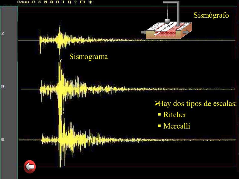 Sismógrafo Sismograma Hay dos tipos de escalas: Ritcher Mercalli