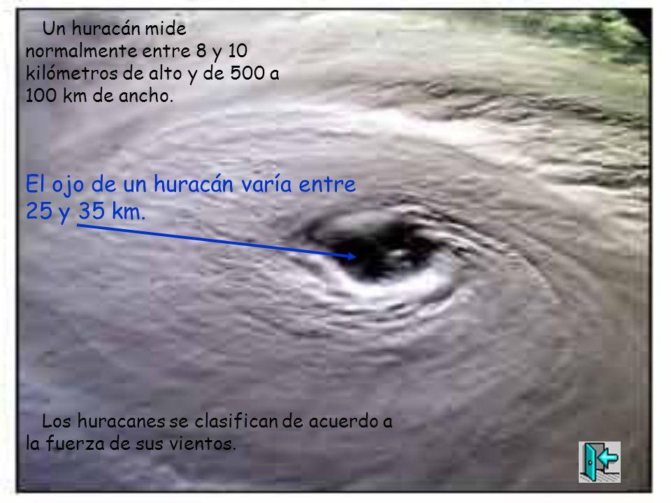 El ojo de un huracán varía entre 25 y 35 km.